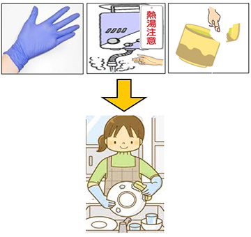 茶器類の洗浄作業注意